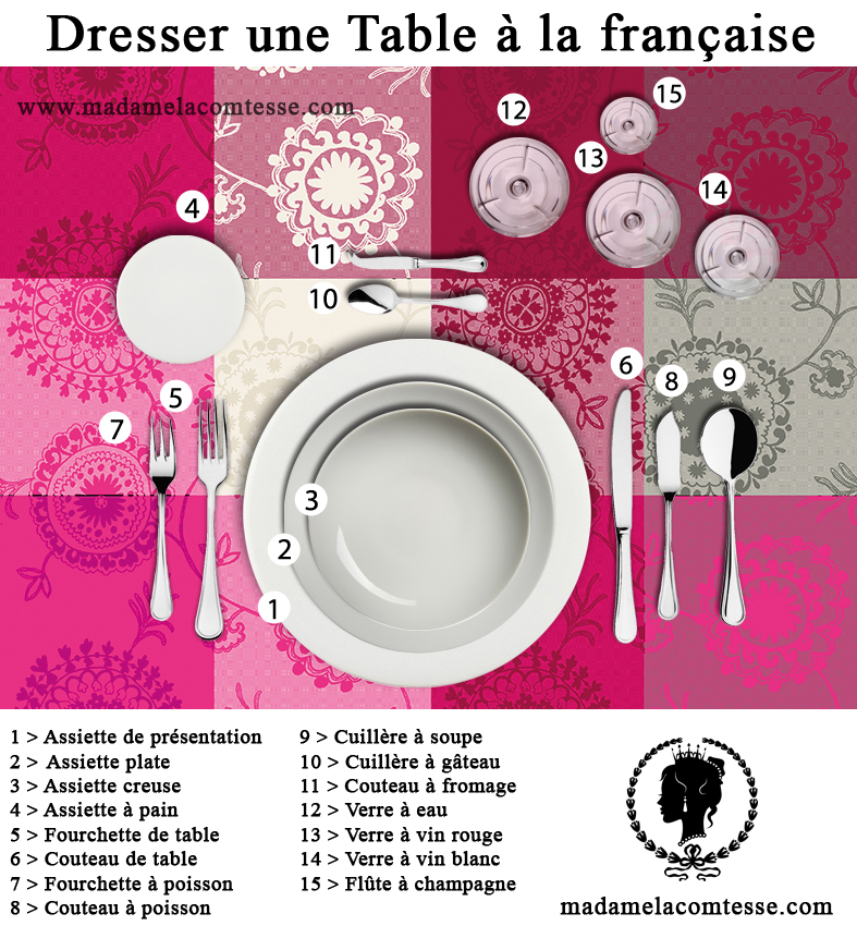 La table la fran aise tout un art madame la comtesse - Dresser la table couverts ...